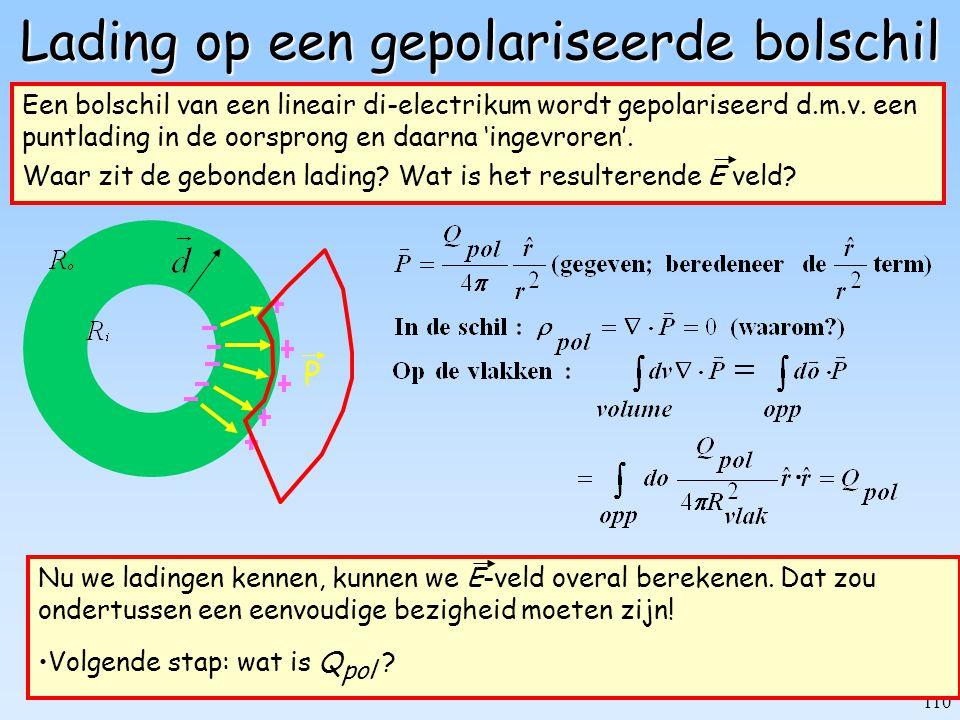 Lading op een gepolariseerde bolschil