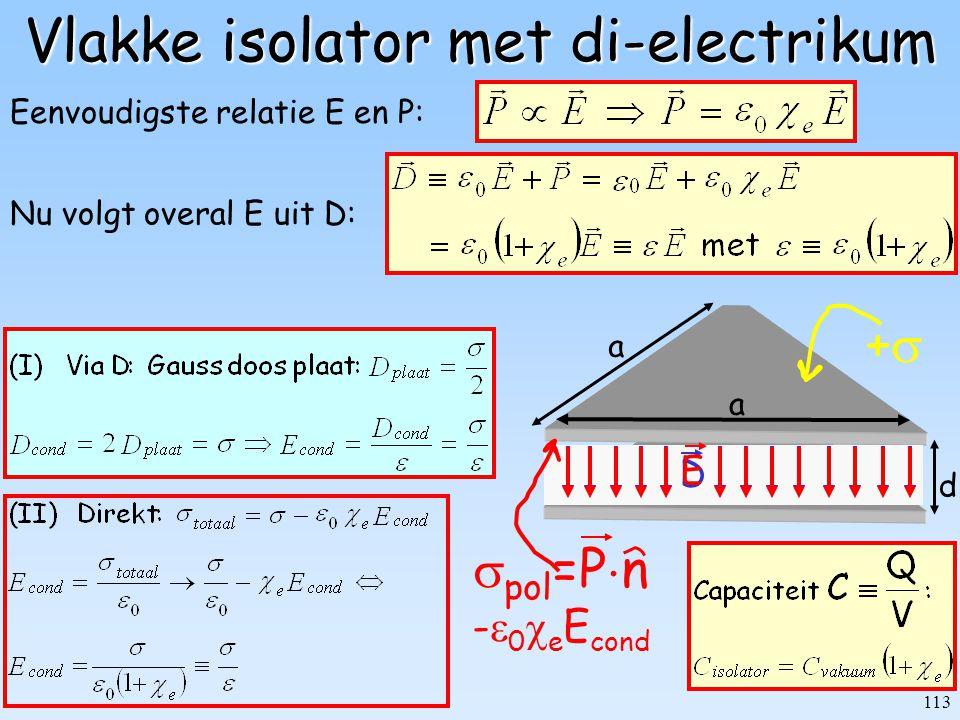 Vlakke isolator met di-electrikum
