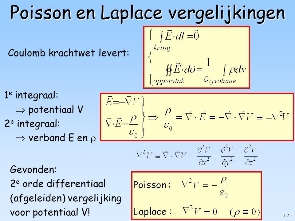 Poisson en Laplace vergelijkingen