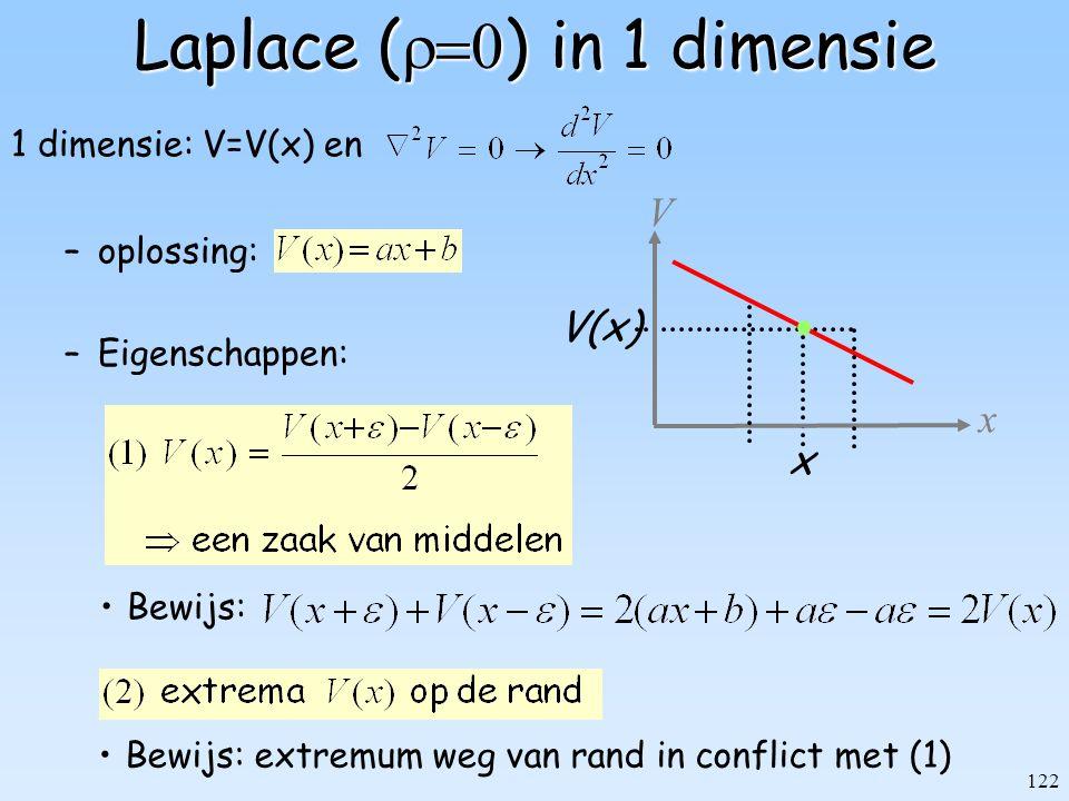 Laplace () in 1 dimensie