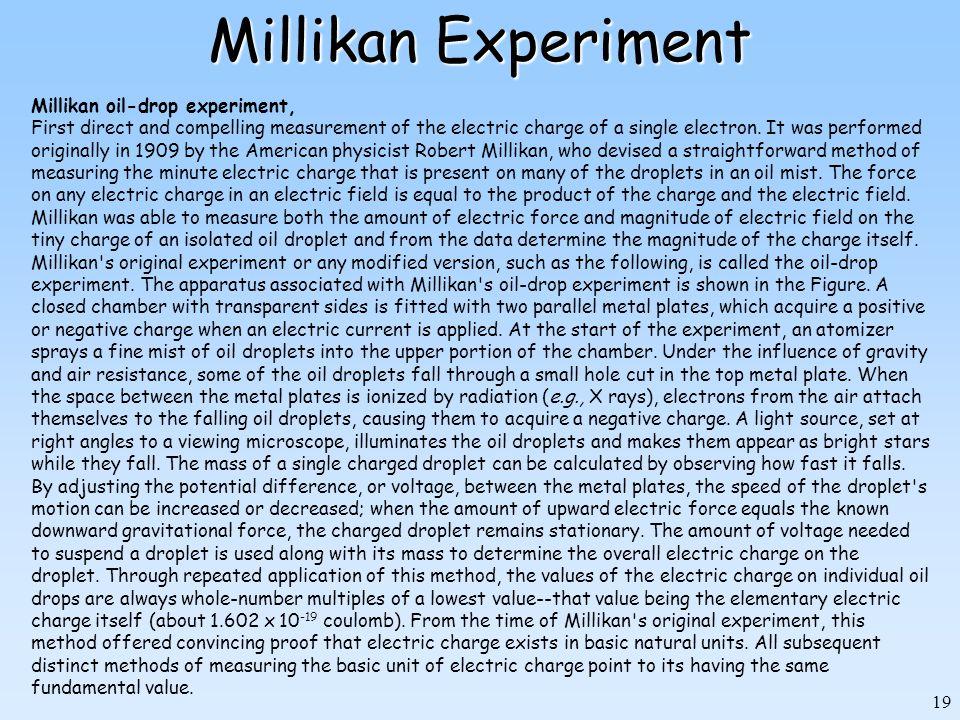 Millikan Experiment Millikan oil-drop experiment,