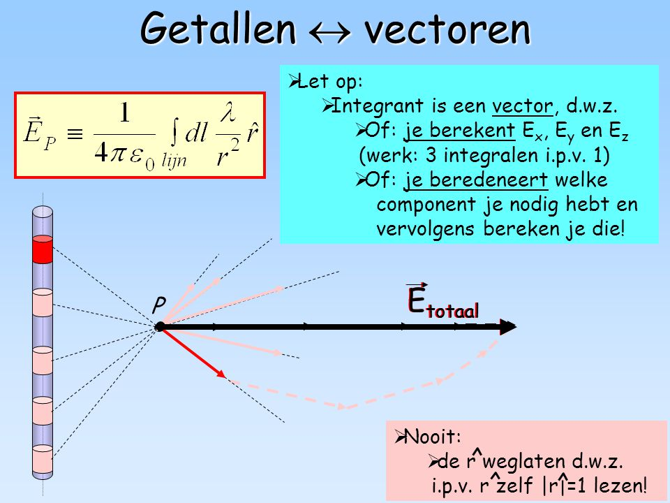 Getallen  vectoren Etotaal Etotaal P Let op: