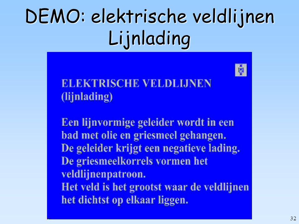 DEMO: elektrische veldlijnen Lijnlading