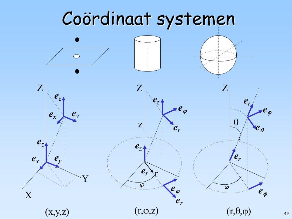 Coördinaat systemen Z e  z e ez ex ey er Y X (r,,z) (x,y,z)
