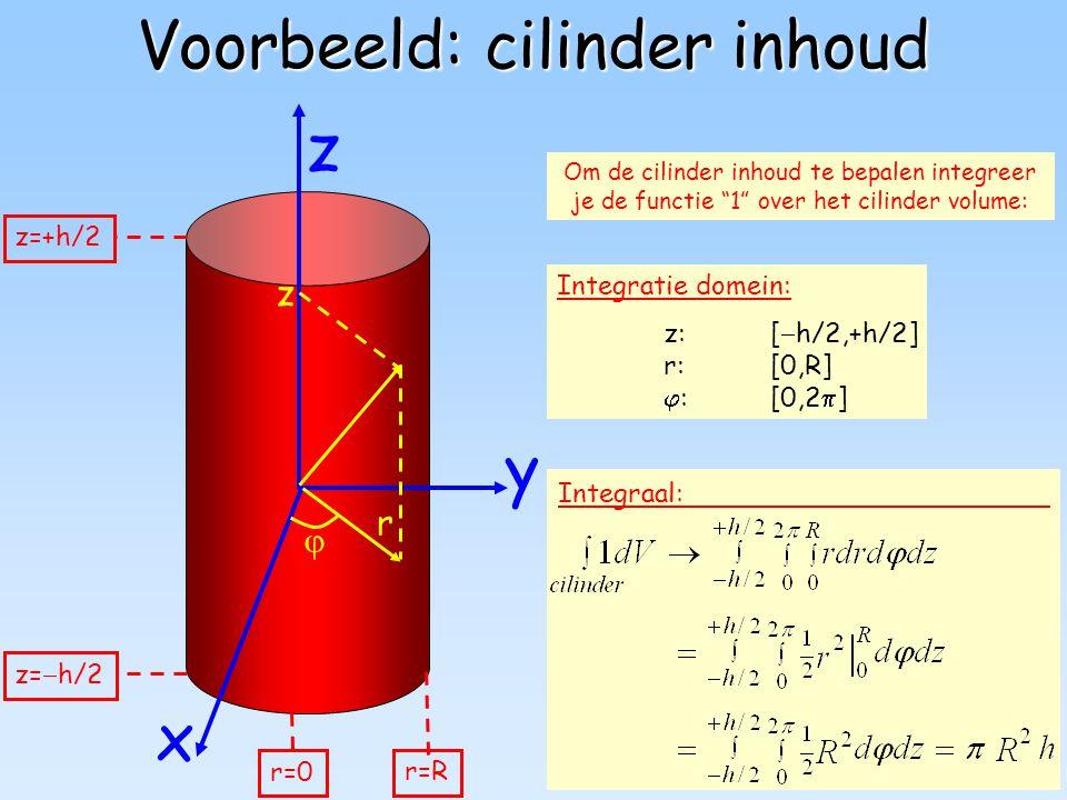 Voorbeeld: cilinder inhoud