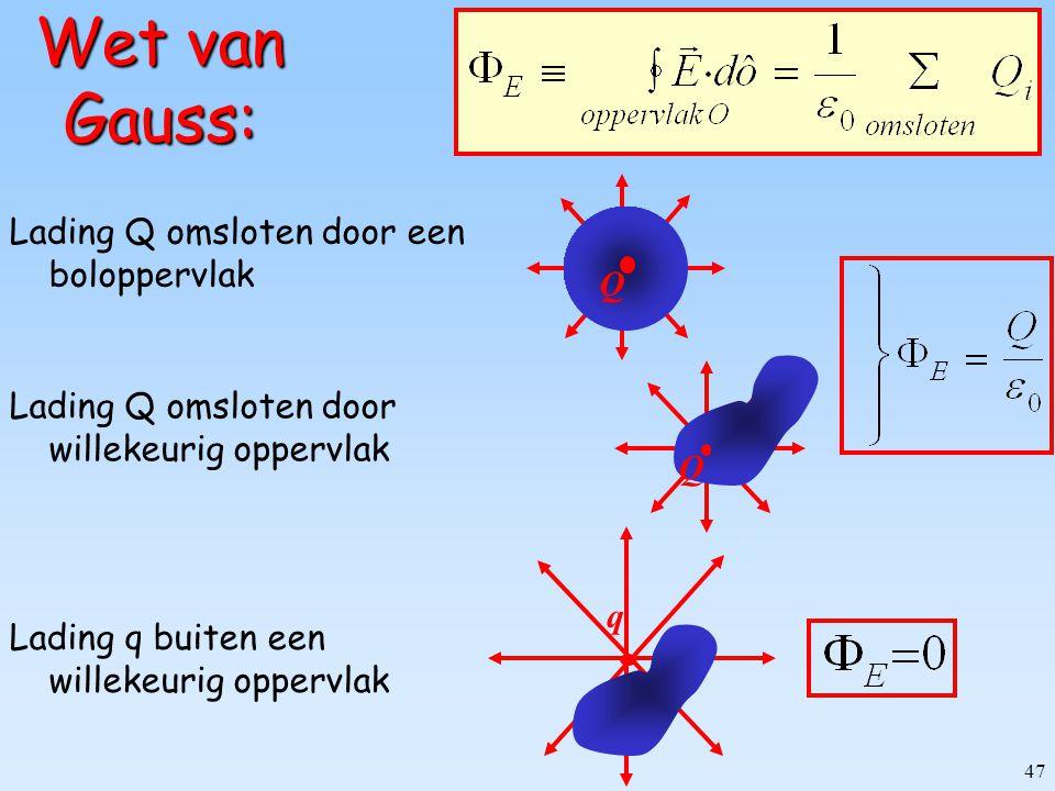 Wet van Gauss: Lading Q omsloten door een boloppervlak Q