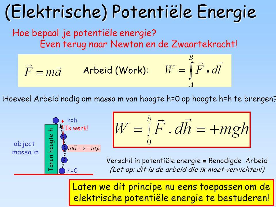 (Elektrische) Potentiële Energie
