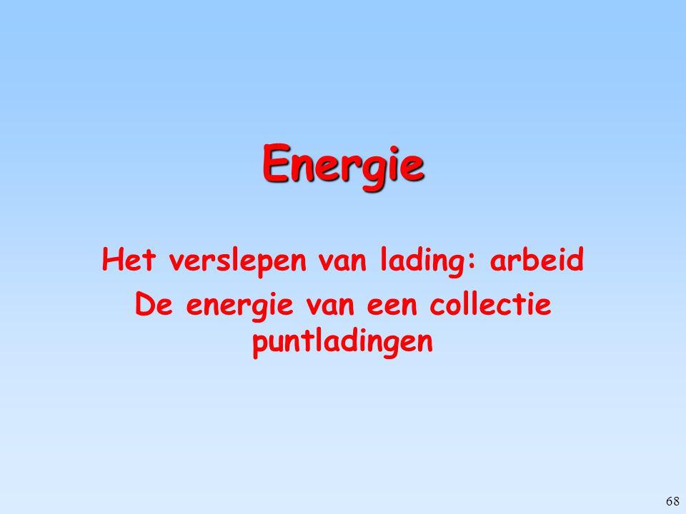 Energie Het verslepen van lading: arbeid