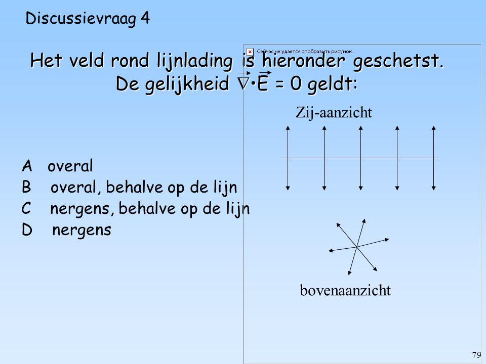 Discussievraag 4 Het veld rond lijnlading is hieronder geschetst. De gelijkheid •E = 0 geldt: Zij-aanzicht.
