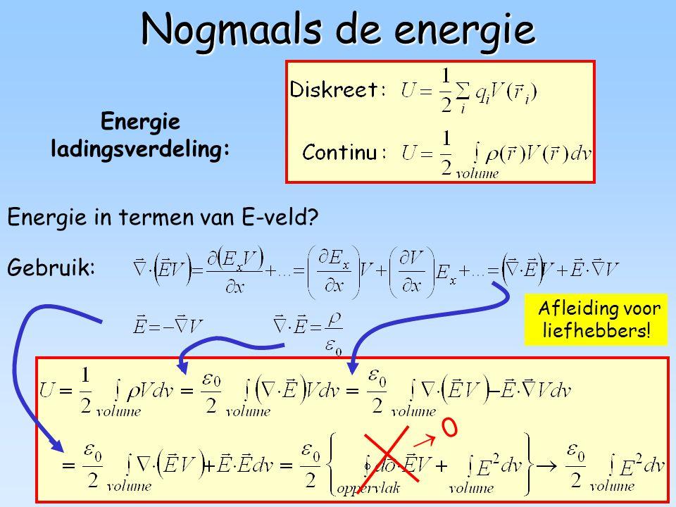 Energie ladingsverdeling: