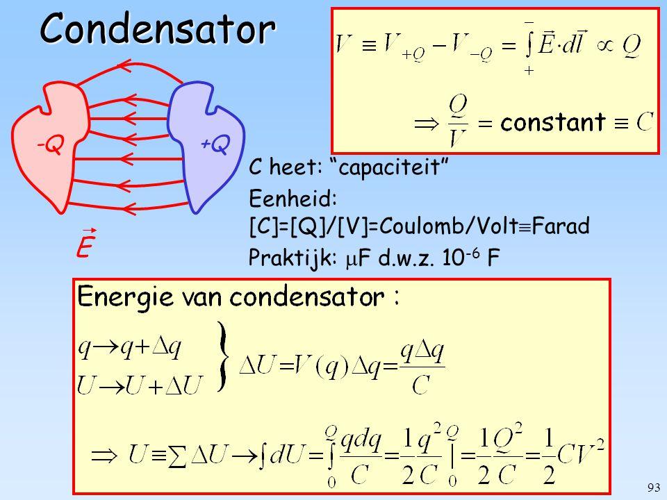 Condensator E -Q +Q C heet: capaciteit