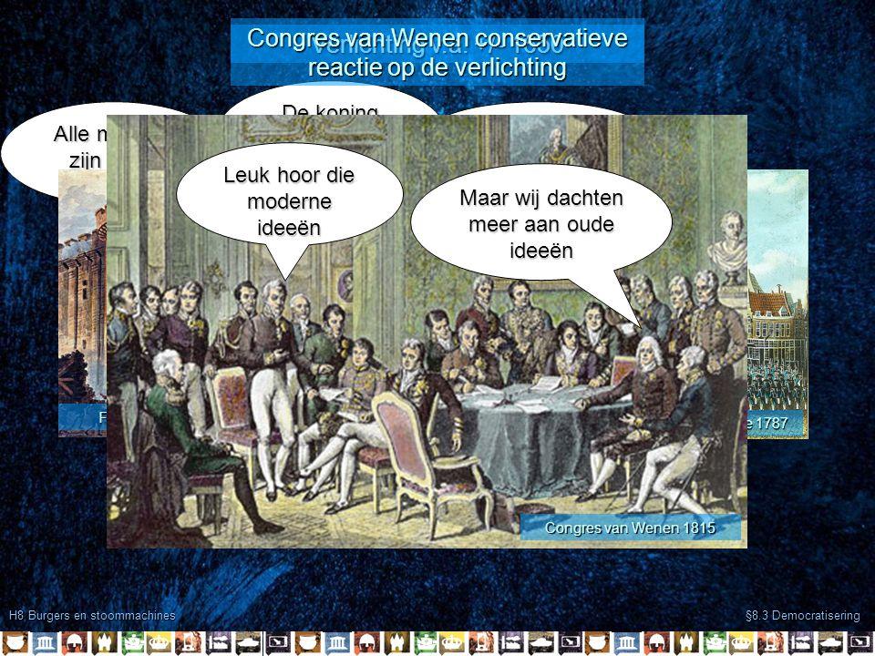 Congres van Wenen conservatieve reactie op de verlichting