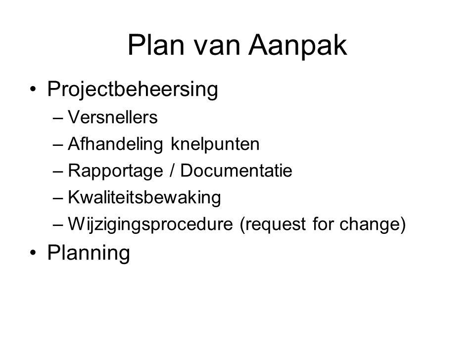 Plan van Aanpak Projectbeheersing Planning Versnellers