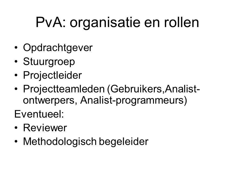 PvA: organisatie en rollen