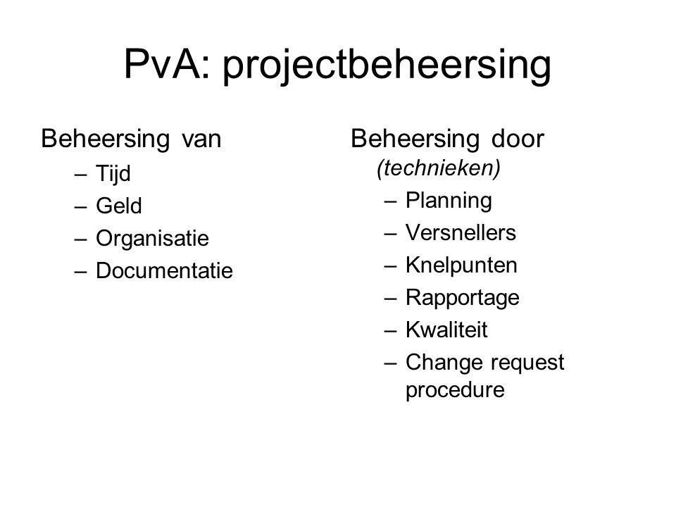 PvA: projectbeheersing
