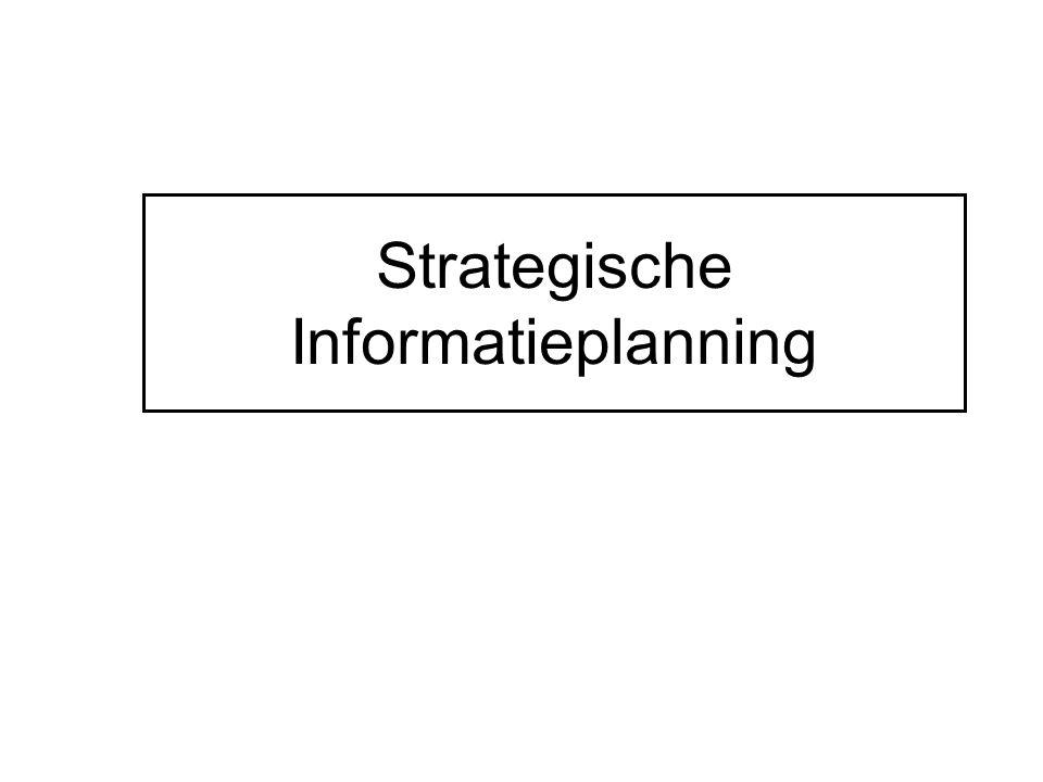 Strategische Informatieplanning