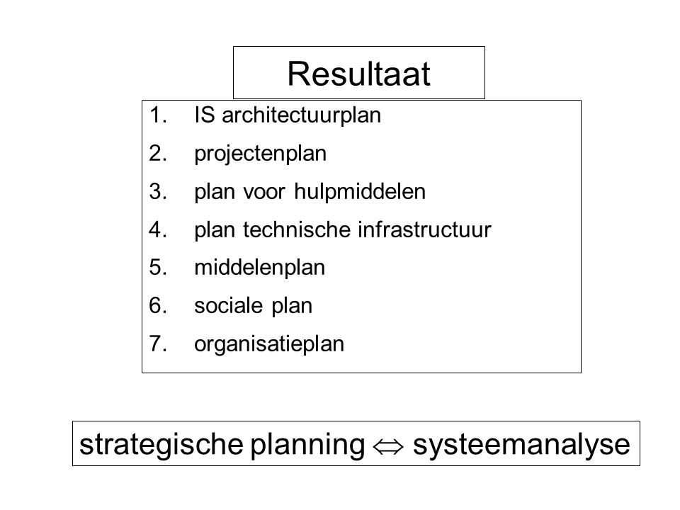 Resultaat strategische planning  systeemanalyse IS architectuurplan
