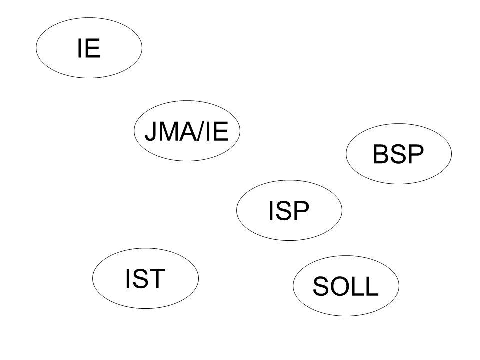 IE JMA/IE BSP ISP IST SOLL