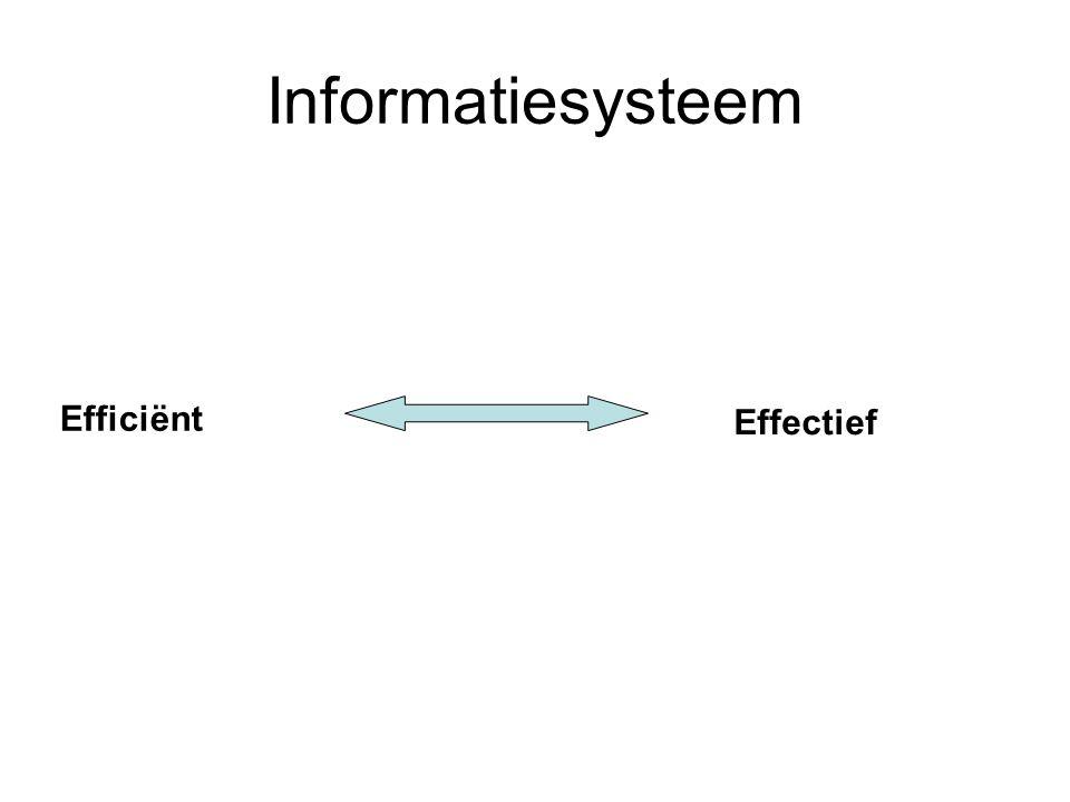 Informatiesysteem Efficiënt Effectief