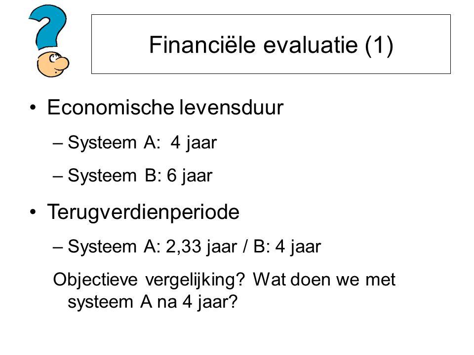 Financiële evaluatie (1)