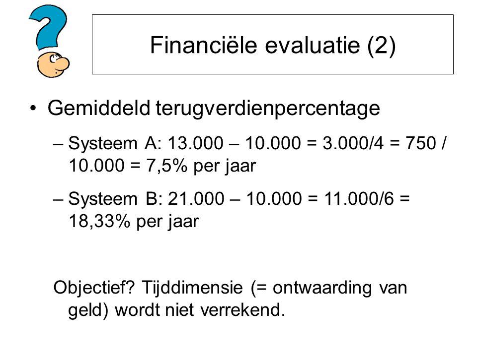 Financiële evaluatie (2)