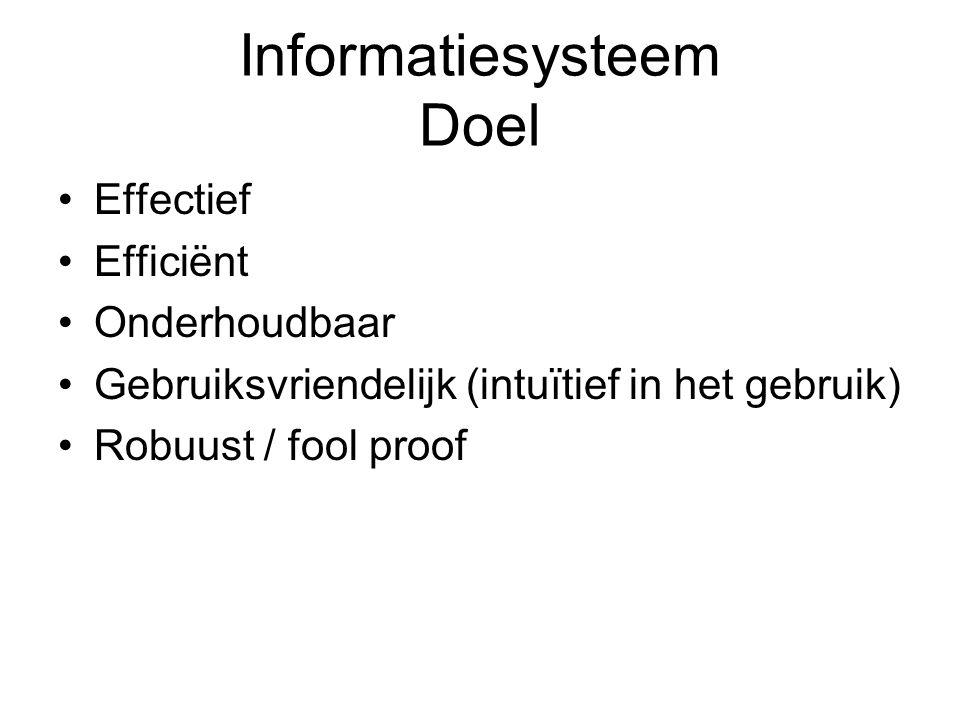Informatiesysteem Doel