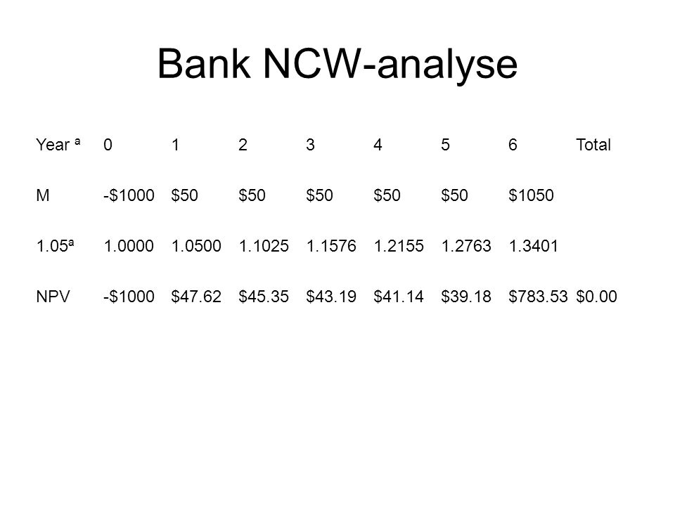 Bank NCW-analyse Year ª 0 1 2 3 4 5 6 Total