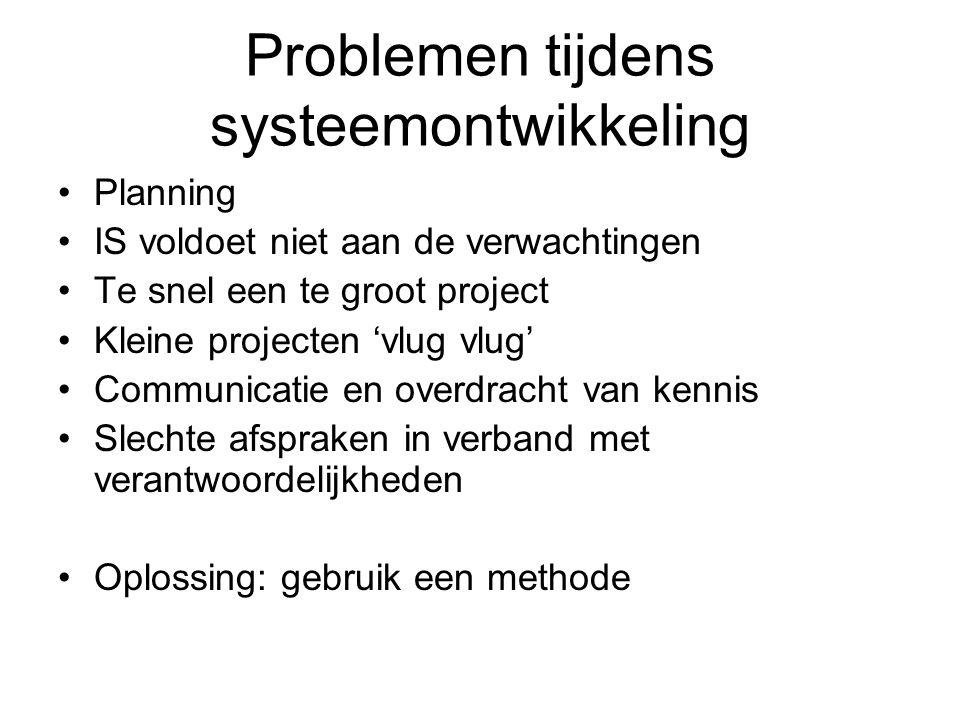 Problemen tijdens systeemontwikkeling