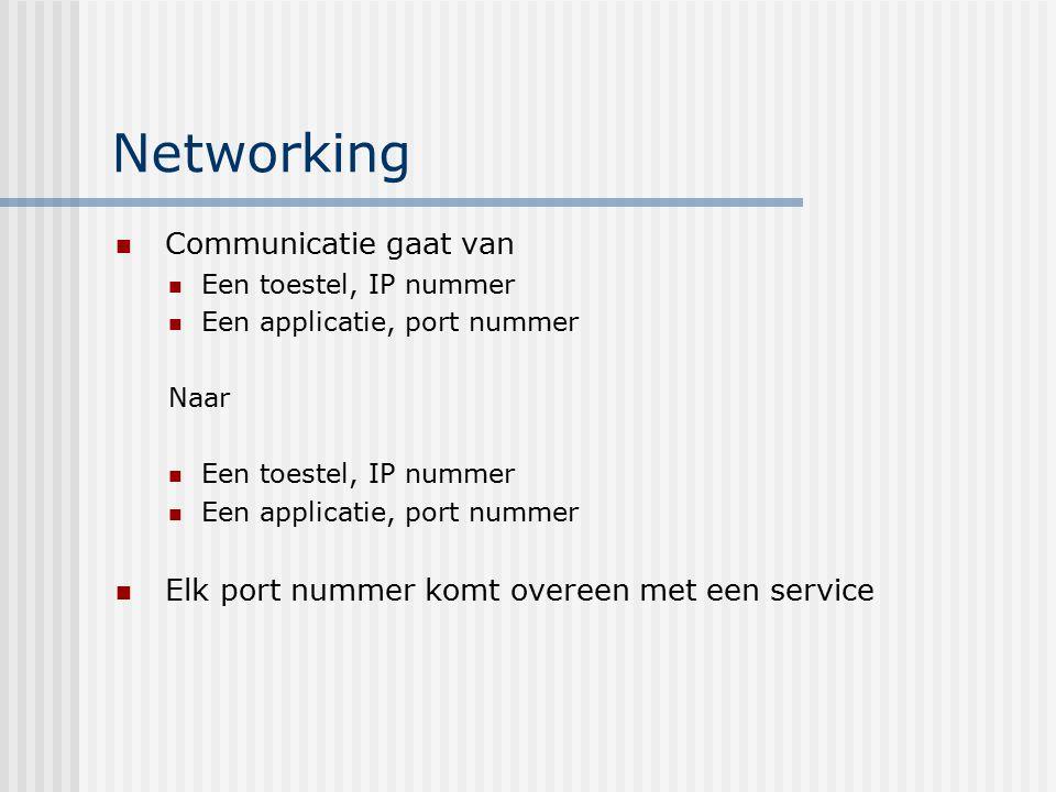 Networking Communicatie gaat van