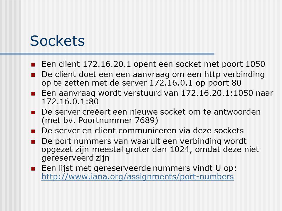 Sockets Een client 172.16.20.1 opent een socket met poort 1050