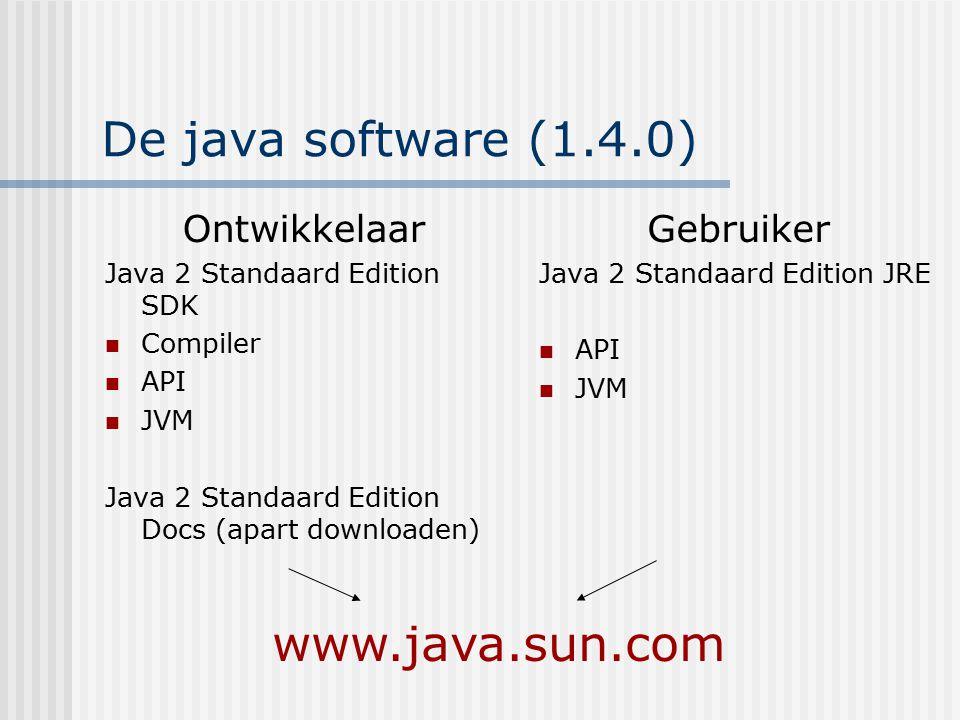 De java software (1.4.0) www.java.sun.com Ontwikkelaar Gebruiker