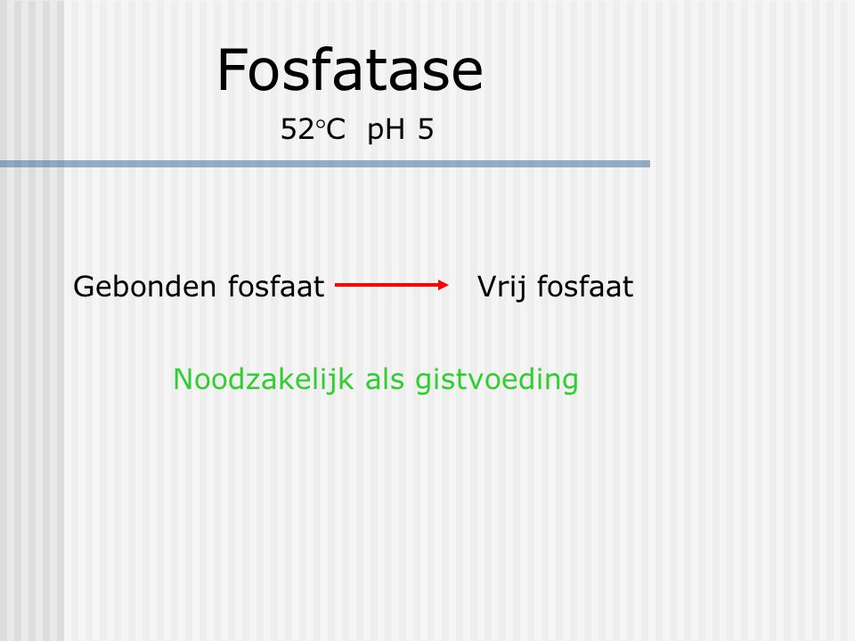 Fosfatase 52°C pH 5 Gebonden fosfaat Vrij fosfaat