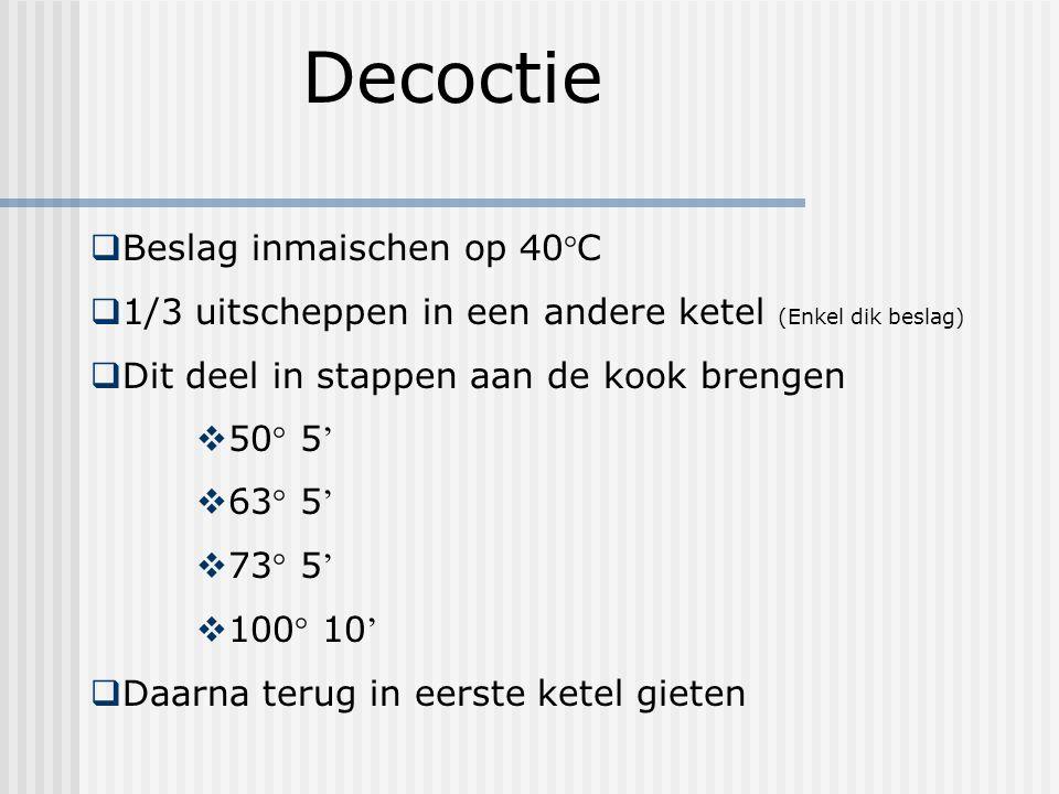 Decoctie Beslag inmaischen op 40°C