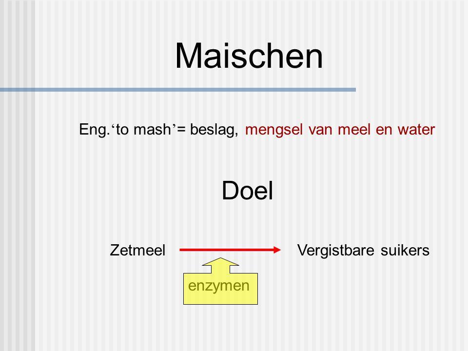 Maischen Doel Eng.'to mash'= beslag, mengsel van meel en water Zetmeel