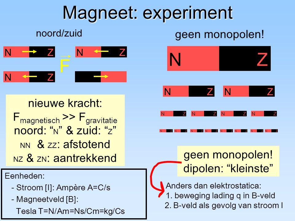Fmagnetisch >> Fgravitatie