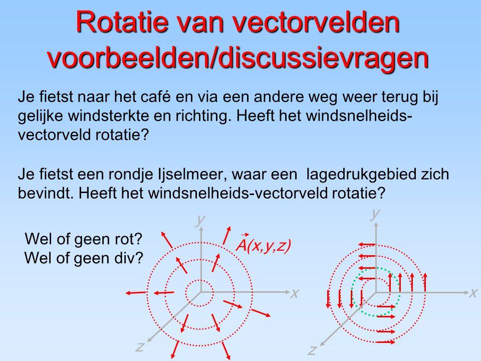 Rotatie van vectorvelden voorbeelden/discussievragen