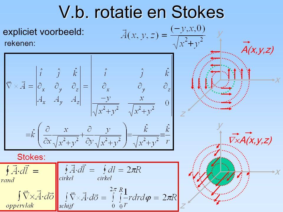 V.b. rotatie en Stokes expliciet voorbeeld: y A(x,y,z) x z y