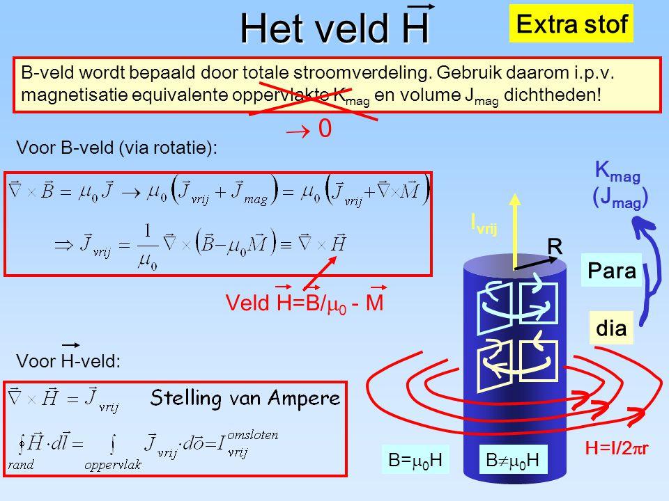 Het veld H Extra stof  0 Kmag (Jmag) Ivrij R Para Veld H=B/0 - M dia