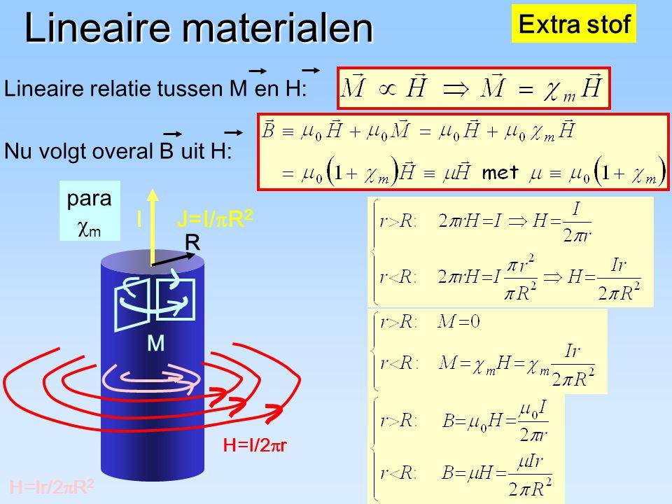 Lineaire materialen Extra stof Lineaire relatie tussen M en H: para m