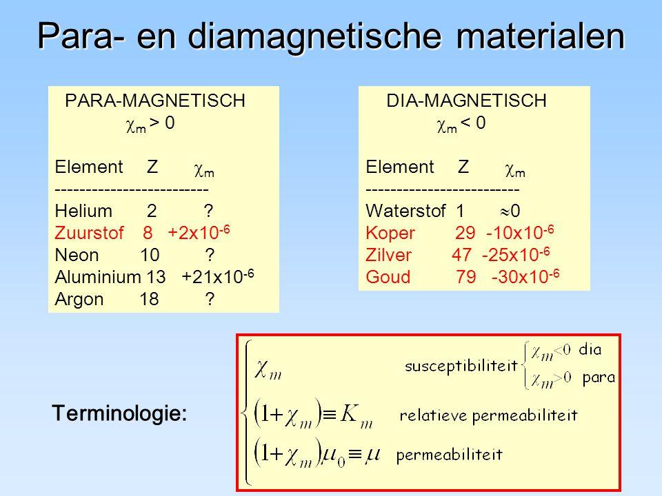Para- en diamagnetische materialen