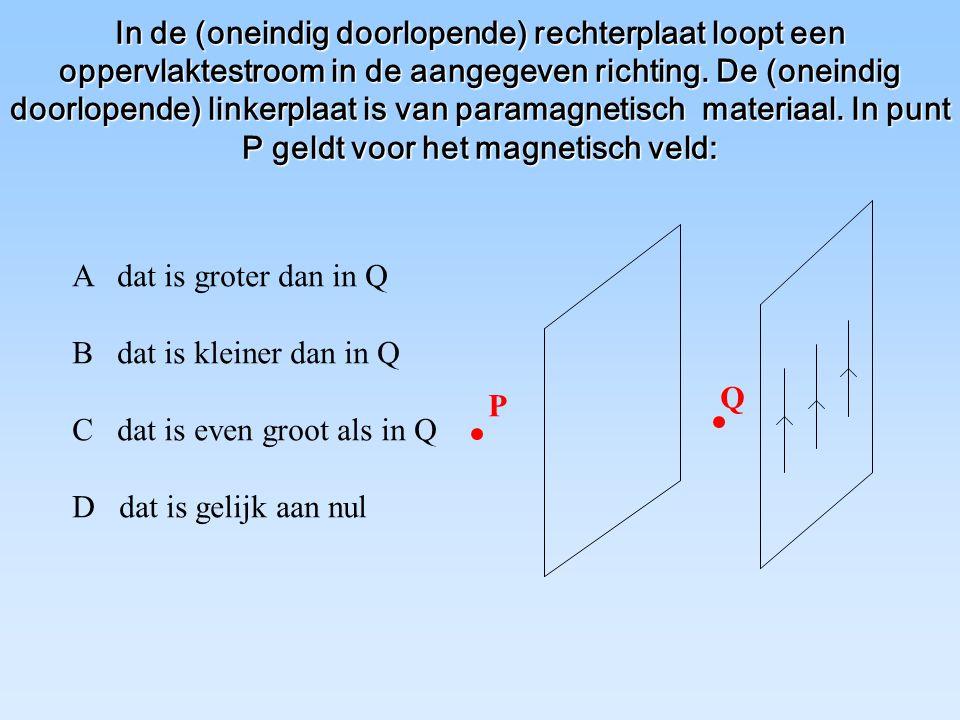 In de (oneindig doorlopende) rechterplaat loopt een oppervlaktestroom in de aangegeven richting. De (oneindig doorlopende) linkerplaat is van paramagnetisch materiaal. In punt P geldt voor het magnetisch veld: