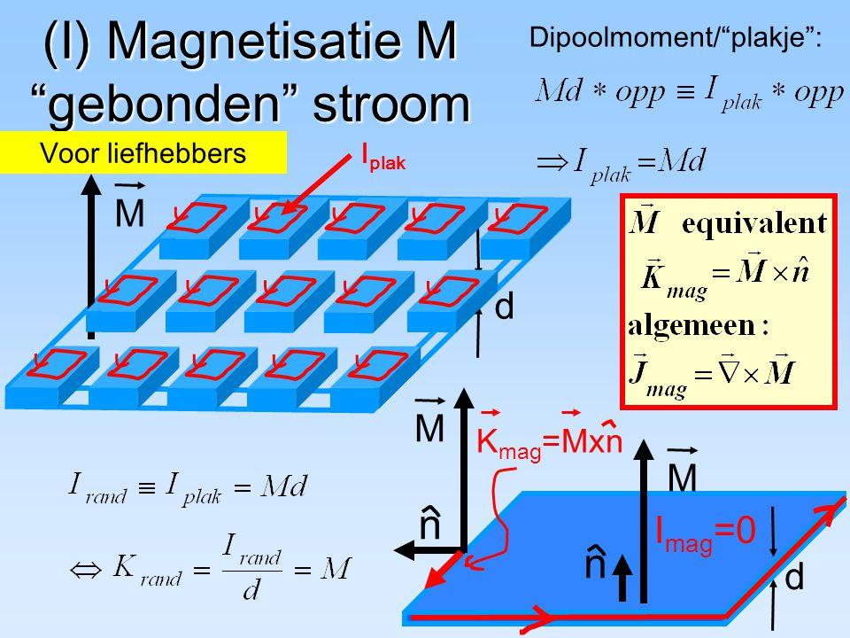 (I) Magnetisatie M gebonden stroom