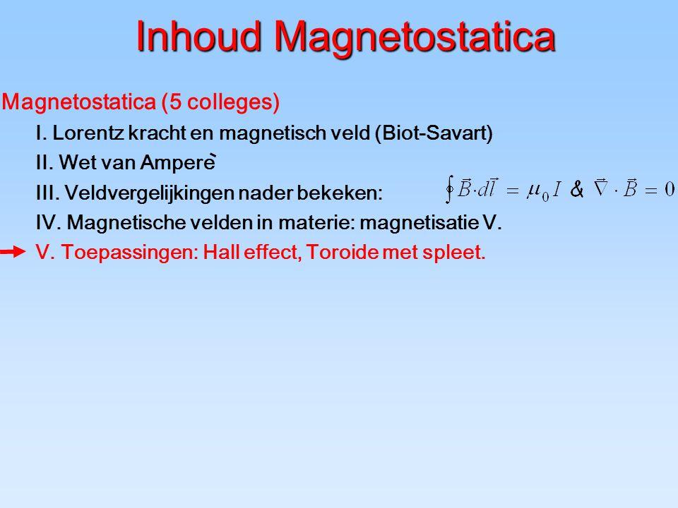 Inhoud Magnetostatica