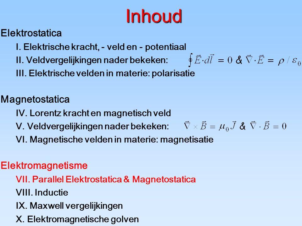 Inhoud Elektrostatica Magnetostatica Elektromagnetisme
