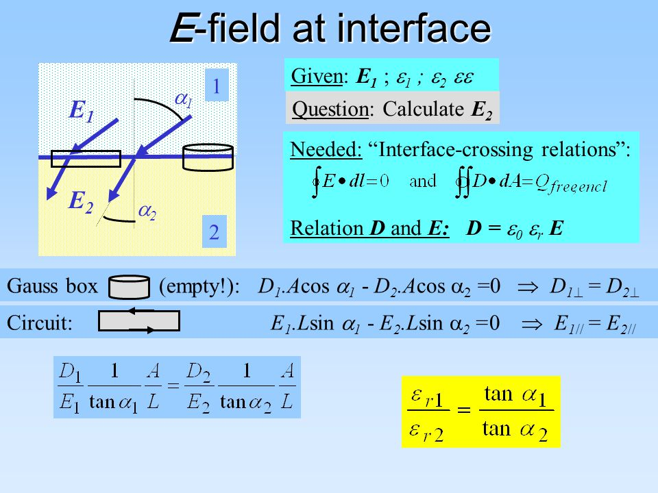 E-field at interface E1 E2 Given: E1 ; 1 ; 2  1 1