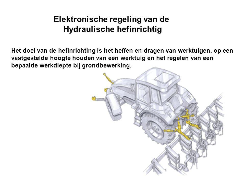 Elektronische regeling van de Hydraulische hefinrichtig