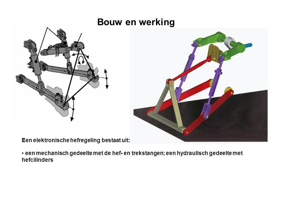 Bouw en werking Een elektronische hefregeling bestaat uit: