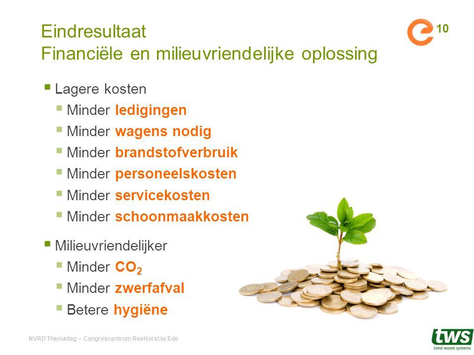 Eindresultaat Financiële en milieuvriendelijke oplossing