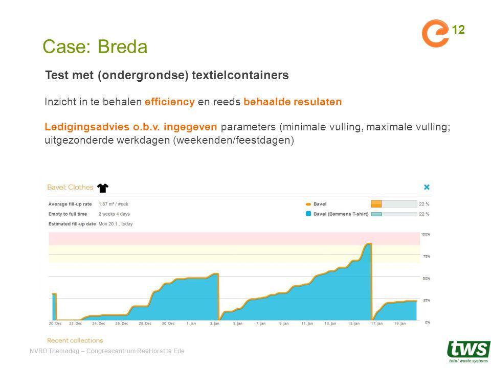 Case: Breda Test met (ondergrondse) textielcontainers
