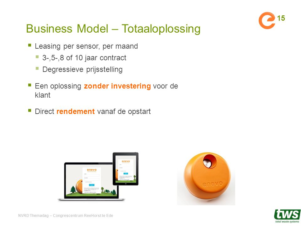 Business Model – Totaaloplossing
